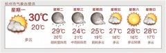 杭州本周晴多雨少气温不